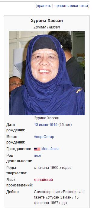 Zurinah Hassan Dalam Bahasa RUSIA !!!